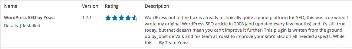 WorPress-Seo-by-Yoast-Plugin