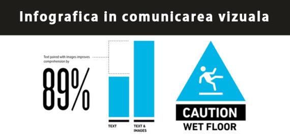Infografica in comunicarea vizuala
