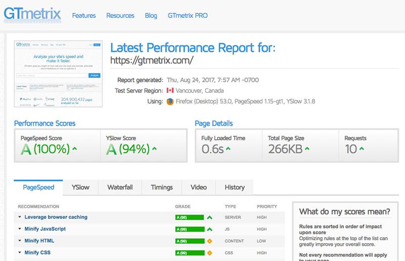 GT metrix - test viteza site web